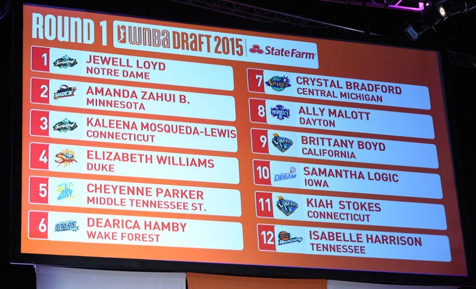 Draft WNBA