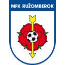 MFK Ruzomberok