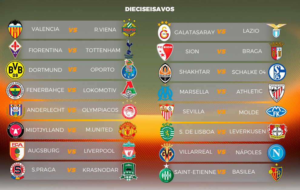 Calendario Uefa Champions League.Europa League Villarreal Y Athletic Peor Fortuna Que