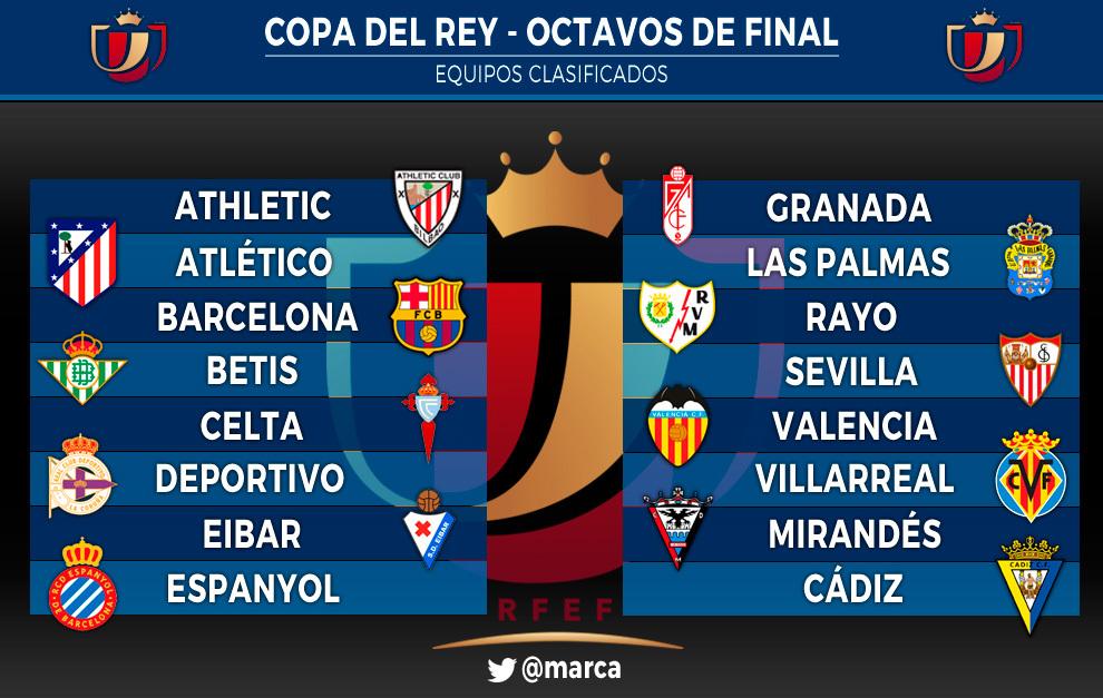 Copa del Rey: Cádiz y Mirandés, las estrellas del sorteo de octavos ...