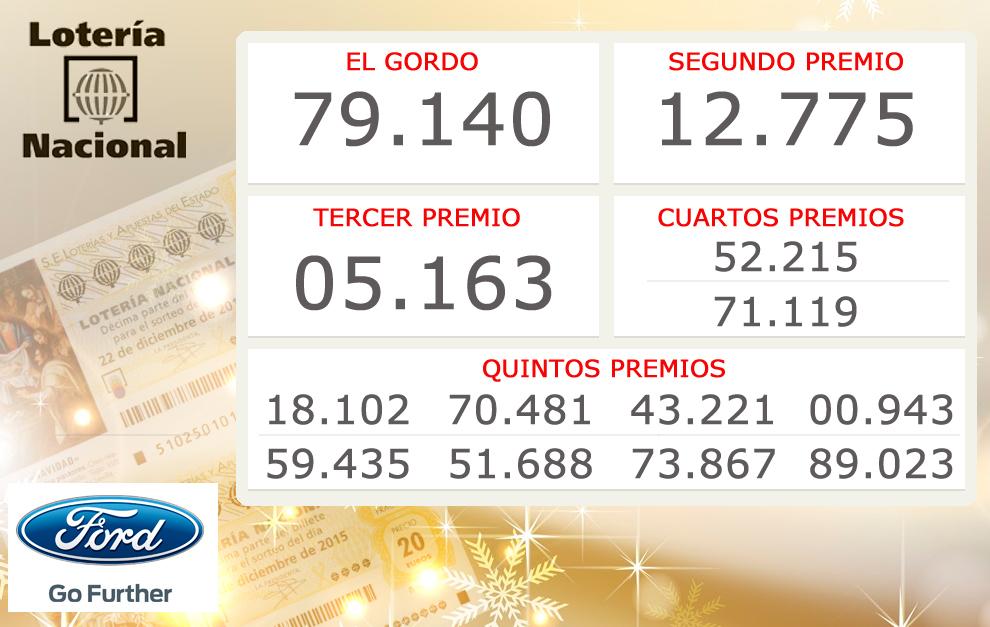 Imagenes Loteria Navidad.Comprobar Decimo De La Loteria De Navidad 2015 Marca Com