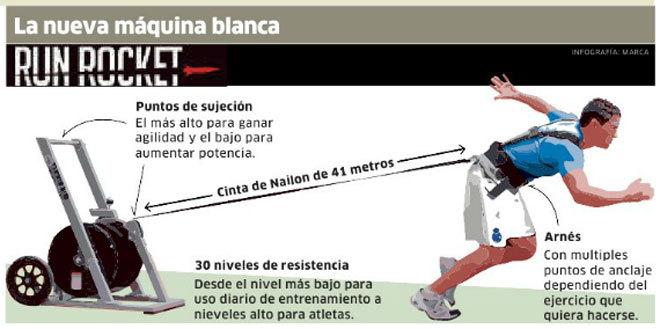 Entrenamiento para ganar velocidad futbol