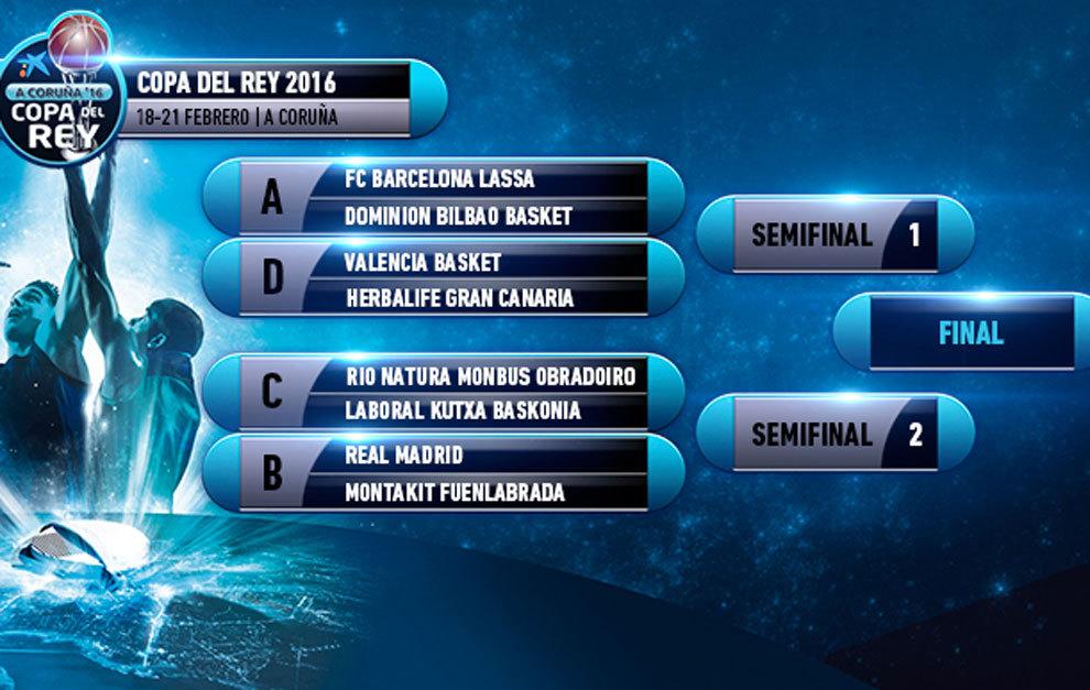 Copa del Rey Baloncesto: La Copa se reserva el Madrid ...