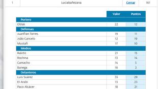El equipo con el que Lucía ha ganado la 34ª jornada