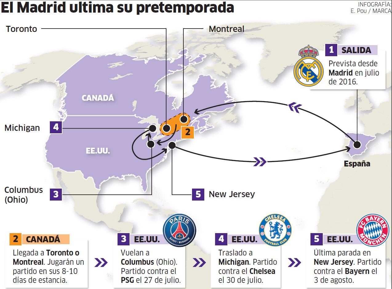 Próximo plan de pretemporada del Real Madrid