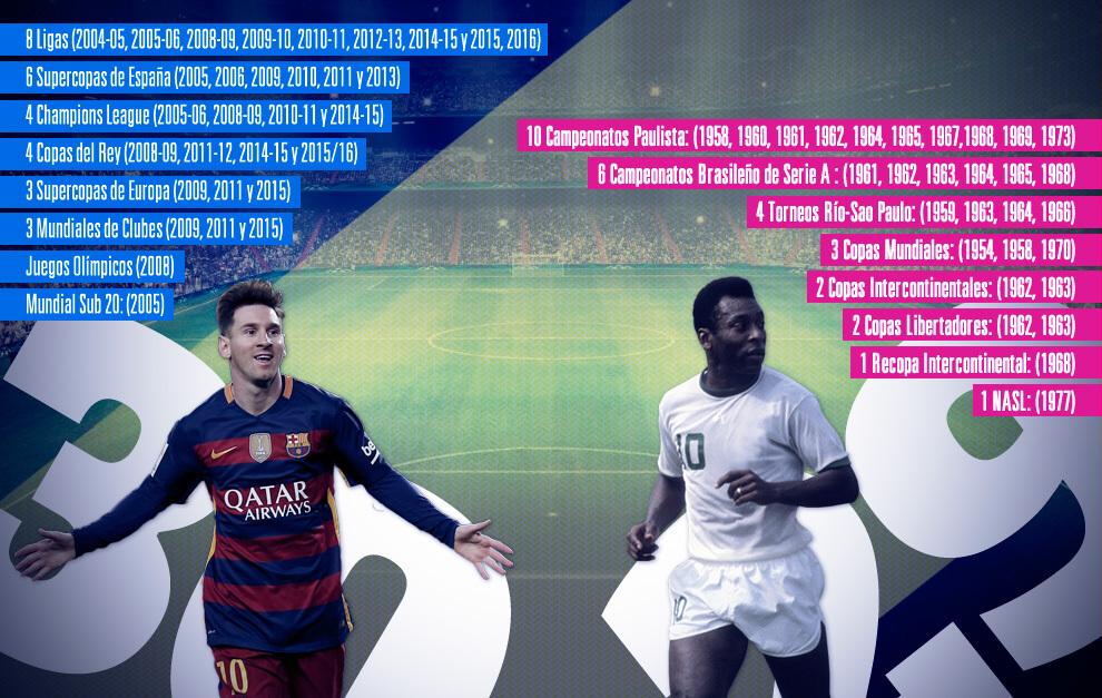 Montaje sobre los títulos de Messi y Pelé