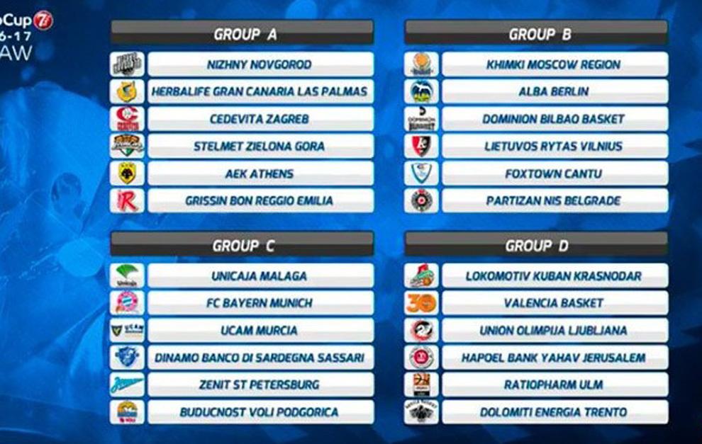 Calendario Eurocup.Cinco Equipos Espanoles En Busca De La Nueva Eurocup Marca Com