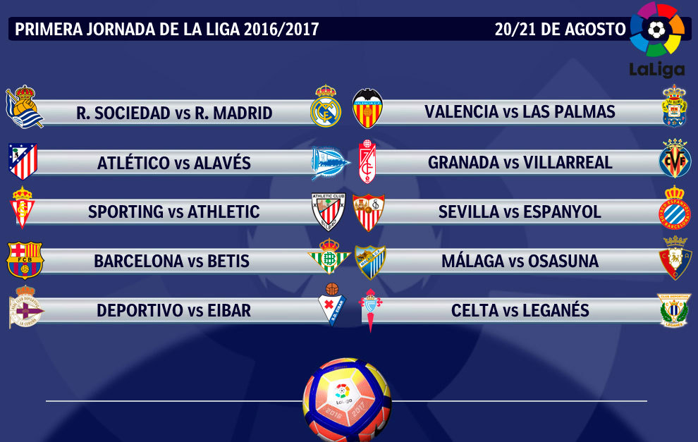 Calendario Real Madrid Liga.Calendario Liga 2016 17 Real Sociedad Real Madrid Y Barca Betis