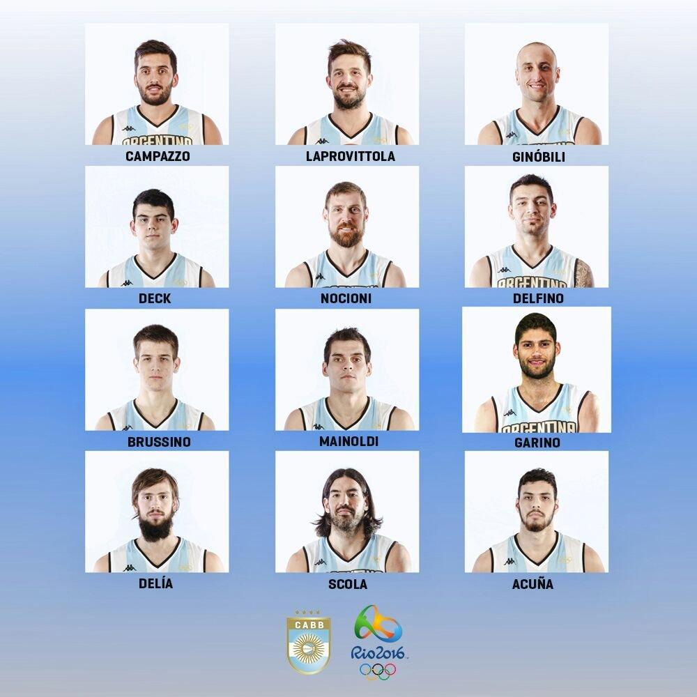 El mejor jugador de basquet de argentina