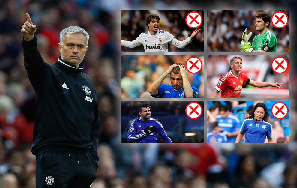 364c4415c3d 7 of Mourinho s most famous spats