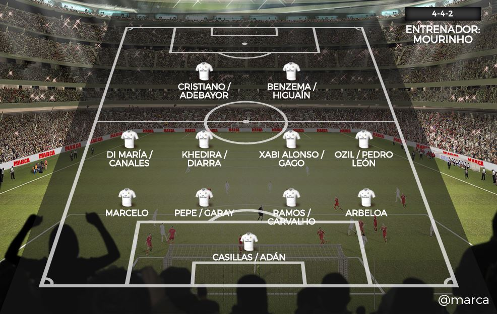 Temporada 2010-11