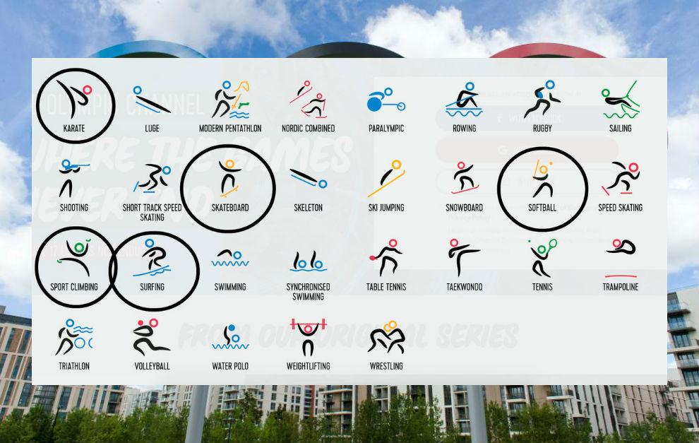 Iconos de los deportes olímpicos para Tokio 2020.