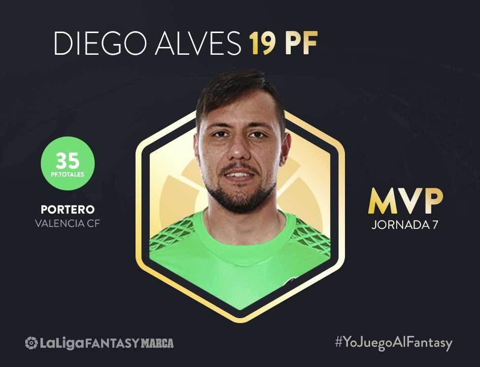 Diego Alves se corona con un MVP histórico