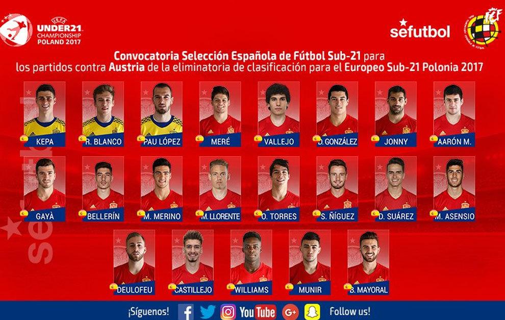 Seleccion De Espana Saul Regresa A La Sub 21 Para El Playoff Ante