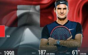 Federer, en la página de la ATP