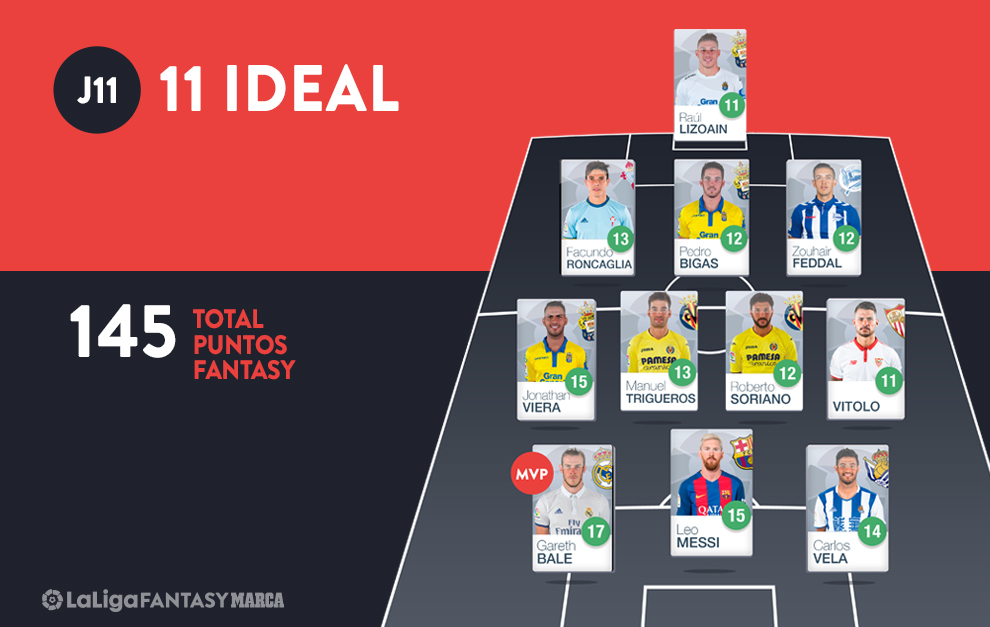 LaLiga Fantasy MARCA team of the week  Matchday 11  a560d7a502fc0
