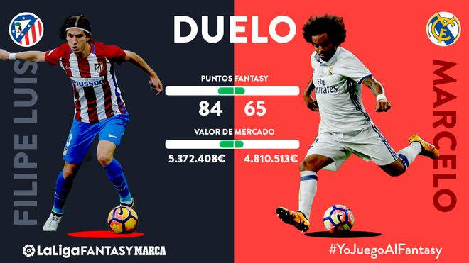 Marcelo vs Filipe: 'Jogo bonito' desde el lateral izquierdo
