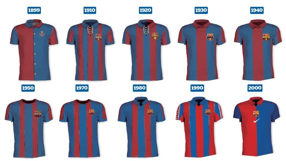 b0c62a9c12b4c FC Barcelona  Una camiseta  limpia  hasta 2006