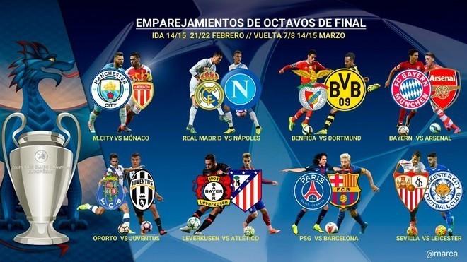 Sorteo Champions: Cruces de los octavos de final de la ...