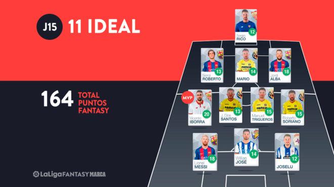 Villarreal y Barça triunfan en el once ideal de la jornada 15