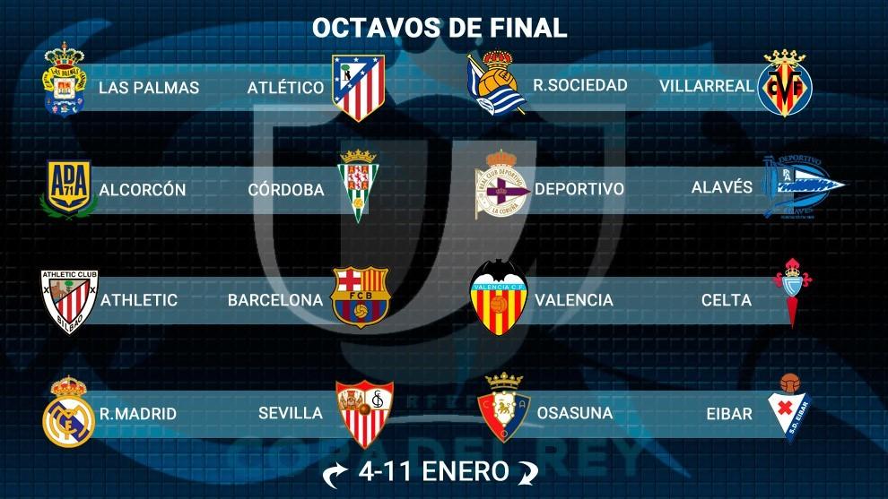 Copa del Rey: ¡Vaya octavos!: Athletic-Barça y Real Madrid Sevilla ...