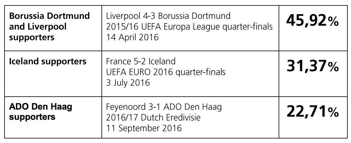 start eredivisie 2016 2017