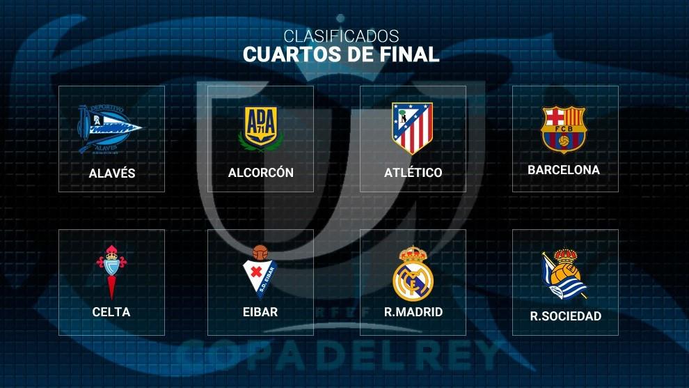 Copa Del Rey Cuartos De Final | Sorteo Copa Del Rey Los Grandes Quieren Evitarse En Cuartos De
