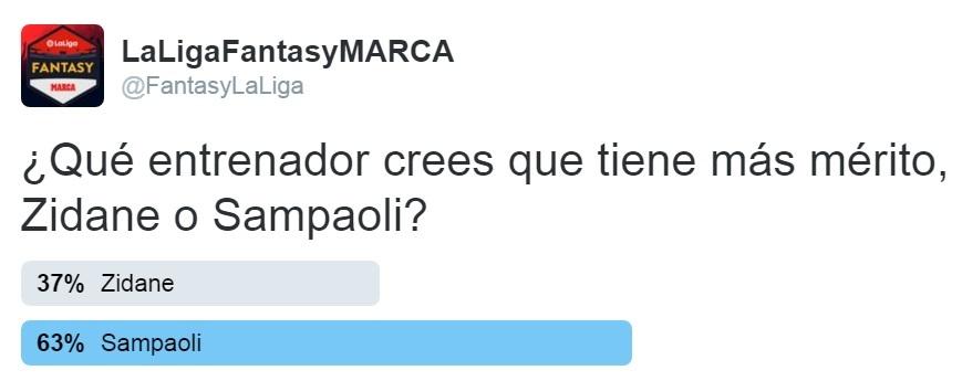 ¿Quién habrá ganado la encuesta Fantasy: Zidane o Sampaoli?