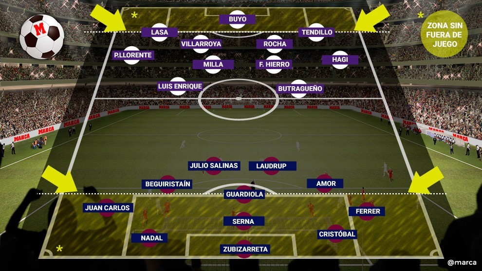 Real madrid barcelona y real madrid ya jugaron un partido for Fuera de juego real madrid