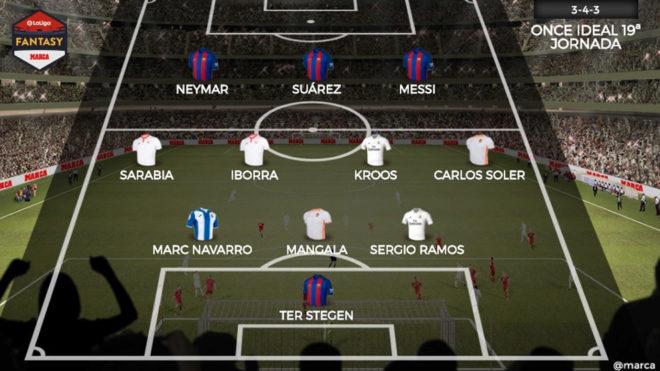 El Barça ataca y defiende en el once ideal Fantasy de la 19ª jornada