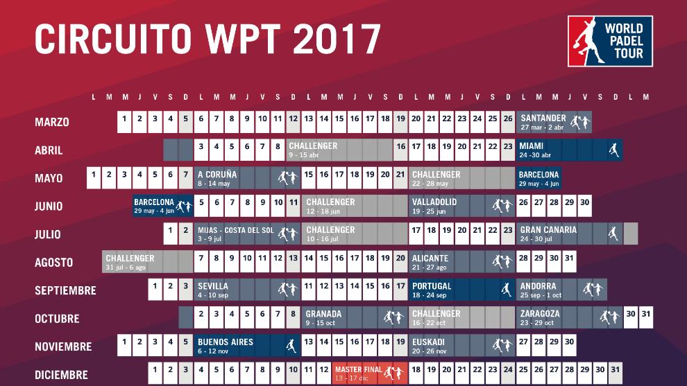 Calendario World Padel Tour.El World Padel Tour Hace Publico Su Calendario Para 2017 Con