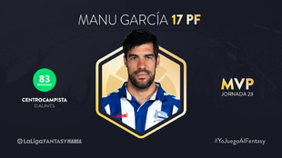 El capitán del Alavés es el jugador mejor valorado con 17 puntos