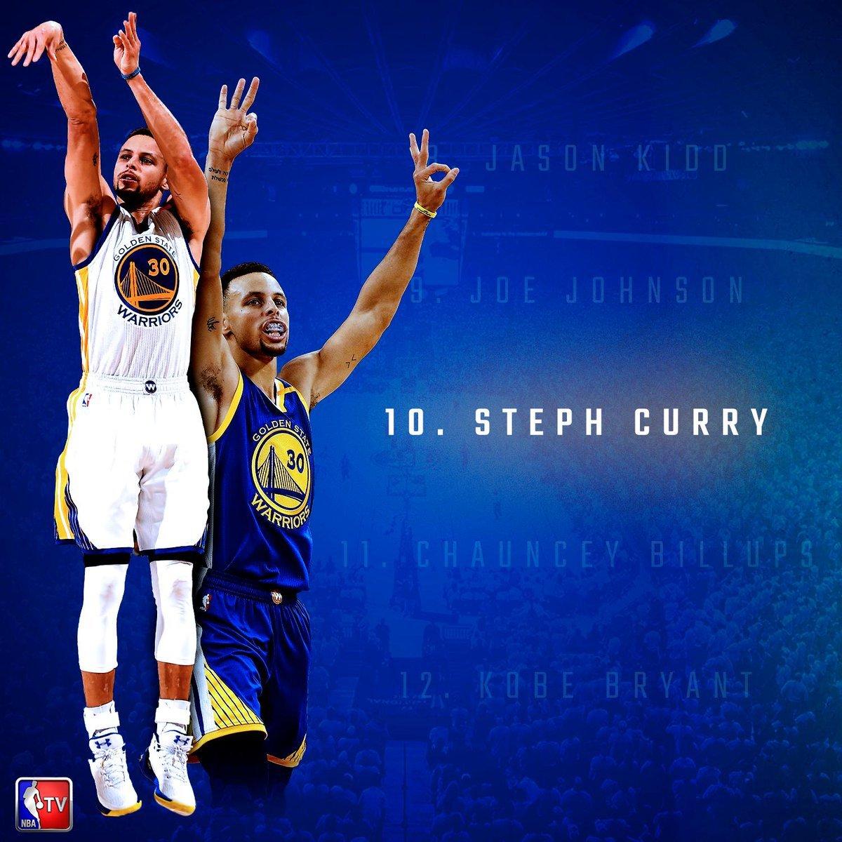 NBA: El Top 10 De Triples De Curry, El Triplista Top 10 De