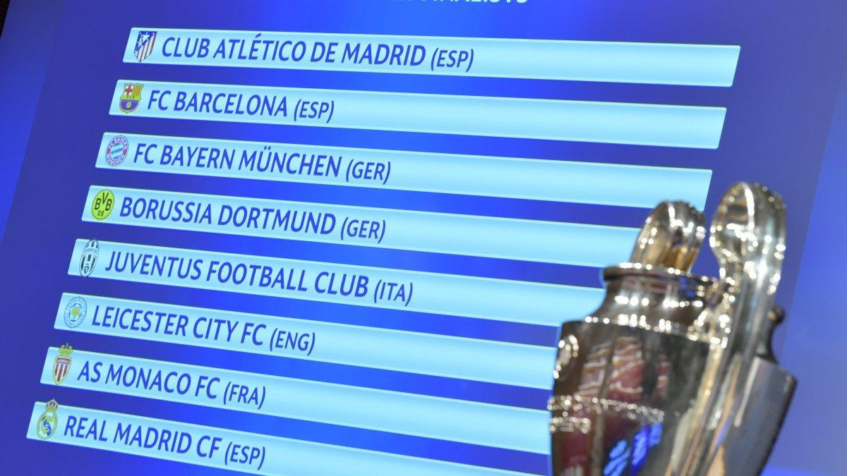 Champions League: Así vivimos el sorteo de cuartos de final de la ...