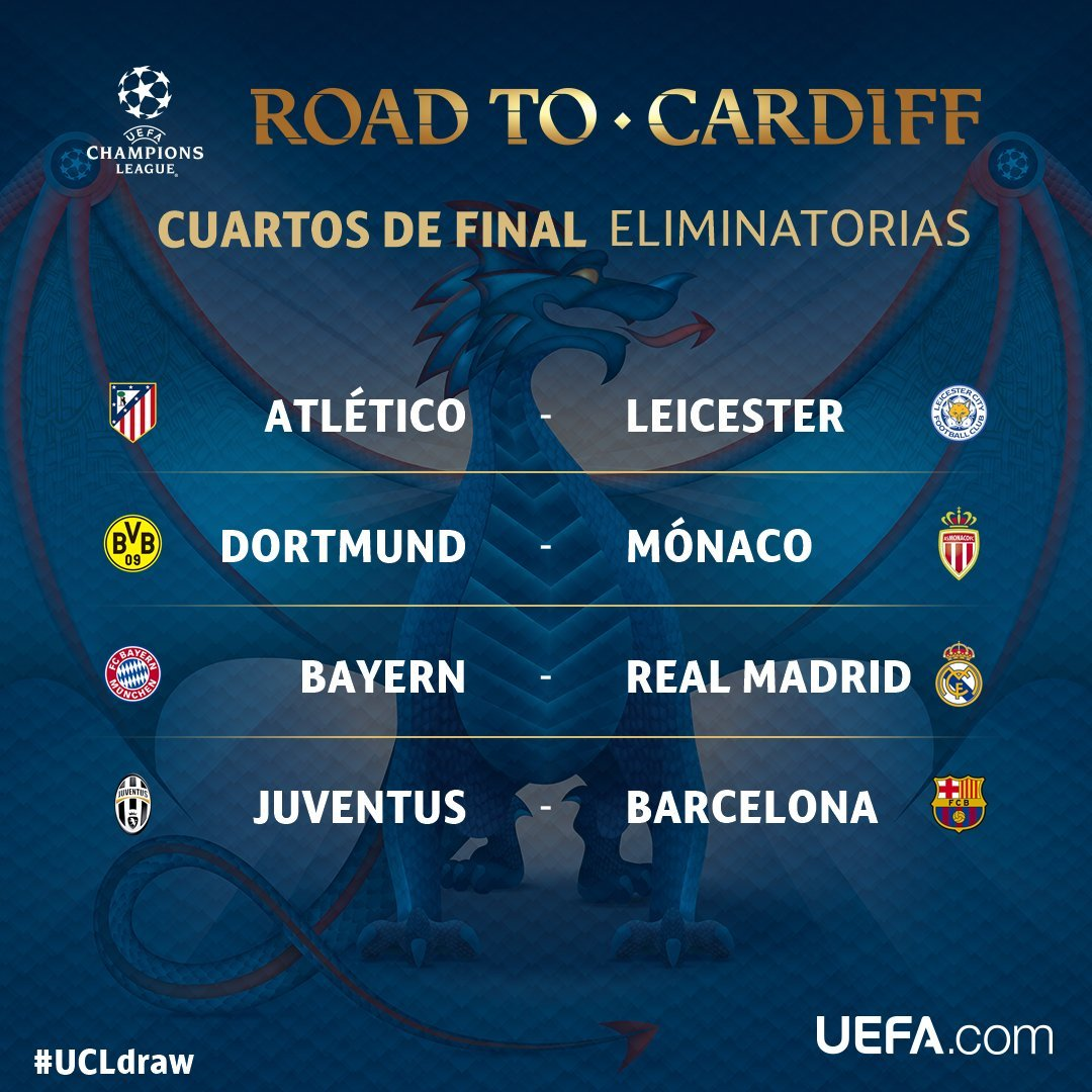 Champions league as vivimos el sorteo de cuartos de for Cuartos final champions 2014