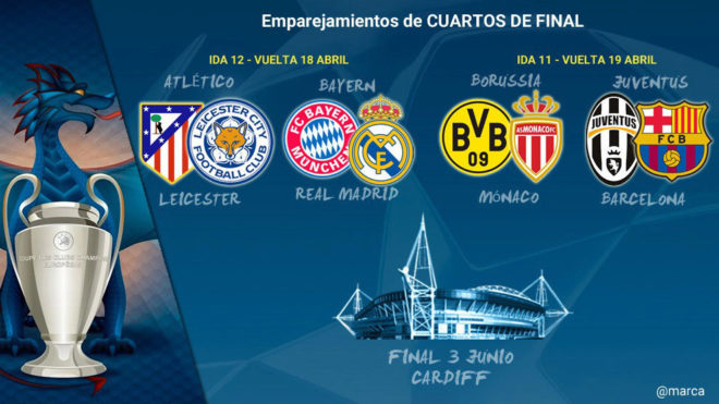 Champions League: Sorteo de Champions: Atlético-Leicester, Bayern ...