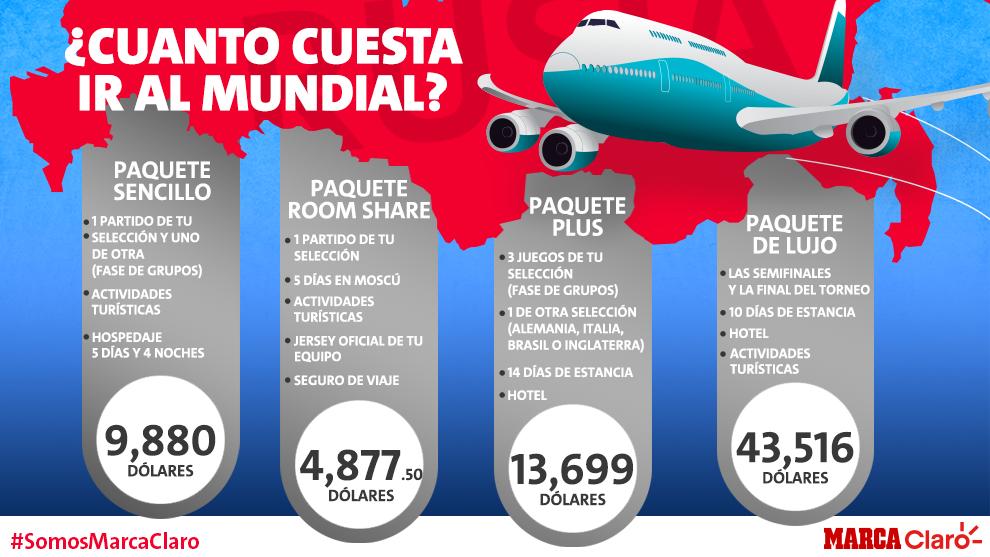 Cuanto Cuesta El Pasaje Para Ir De Per A Argentina 20 De