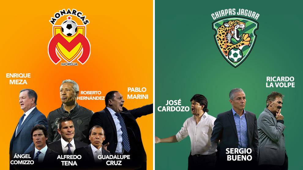 Los seis entrenadores del Morelia y los tres de Jaguares que han...
