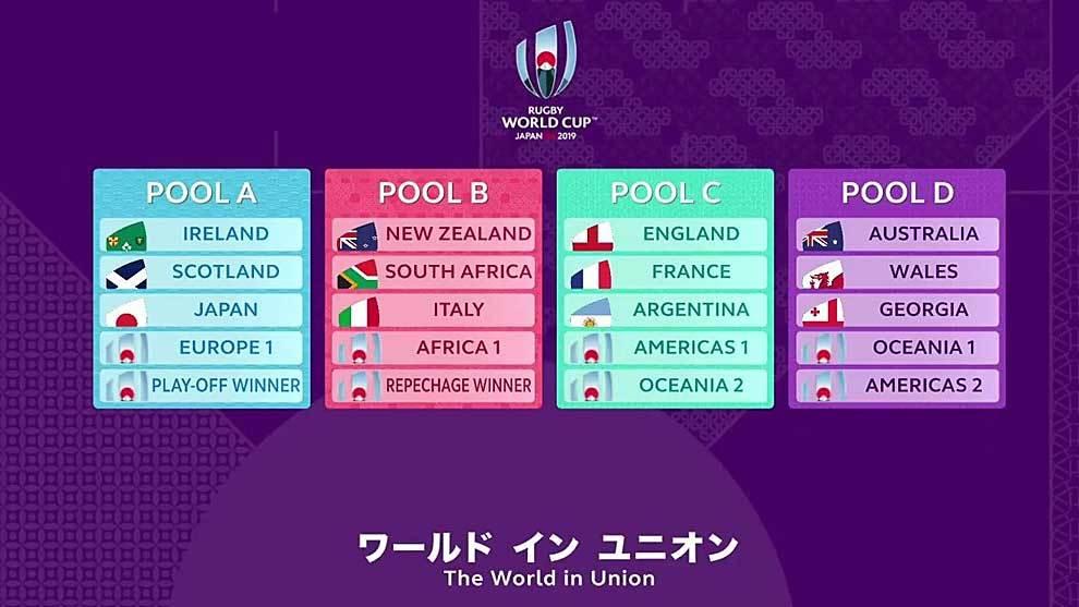 Calendario Mundial Rugby 2019.Inglaterra Francia Y Argentina El Grupo De La Muerte En