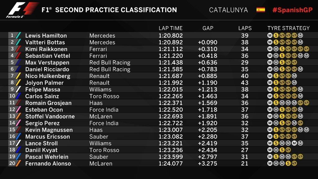 Gran Premio de España 2017 14945967863061