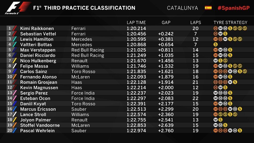 Gran Premio de España 2017 14946702316306