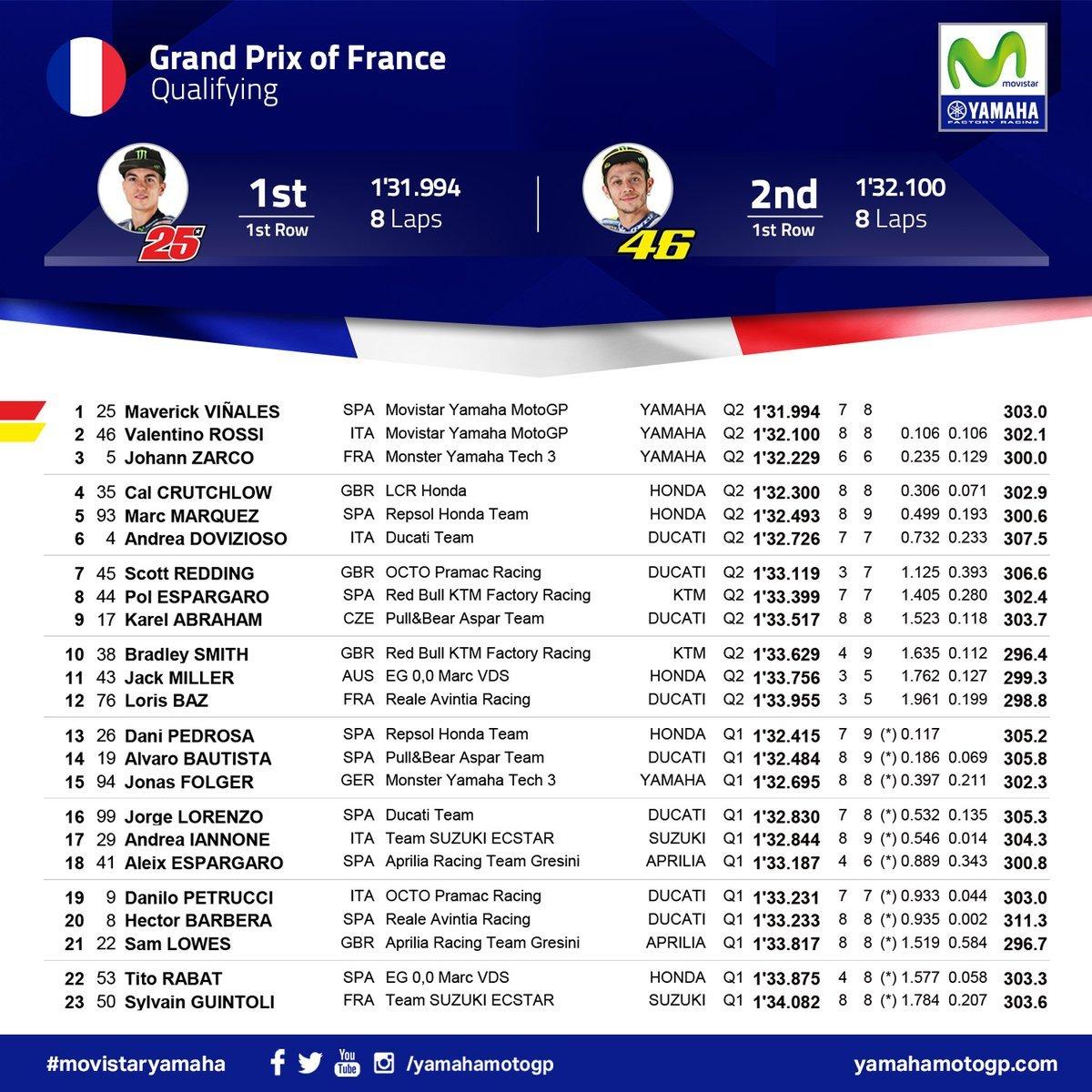 Moto GP 2017 - Página 3 14952860976013