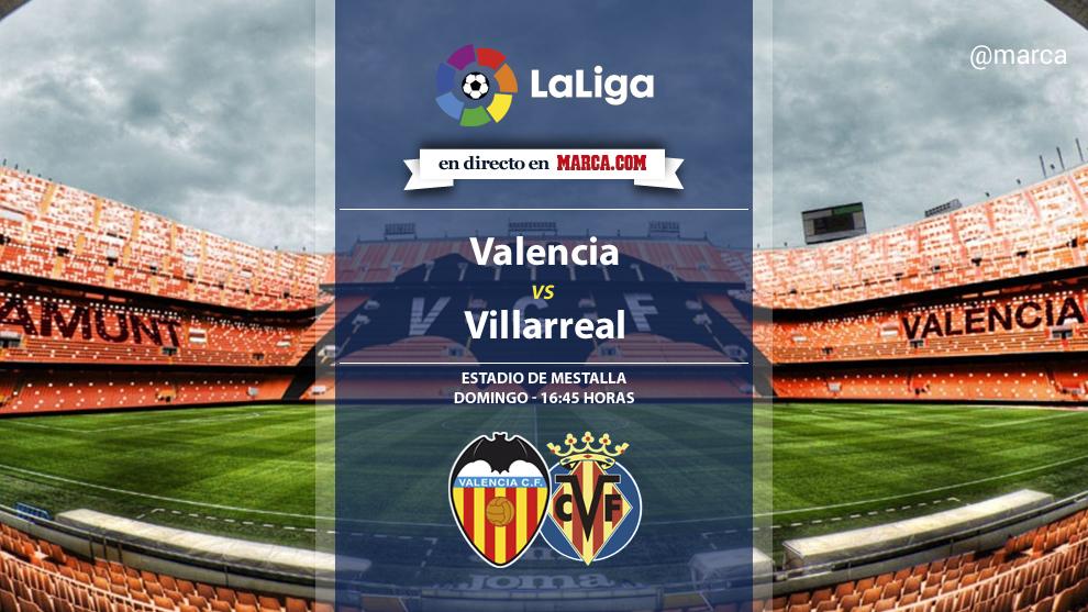 Valencia vs Villarreal en directo