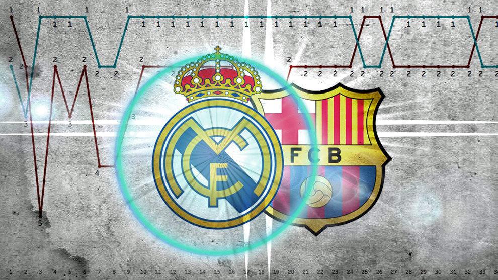 La carrera por la Liga