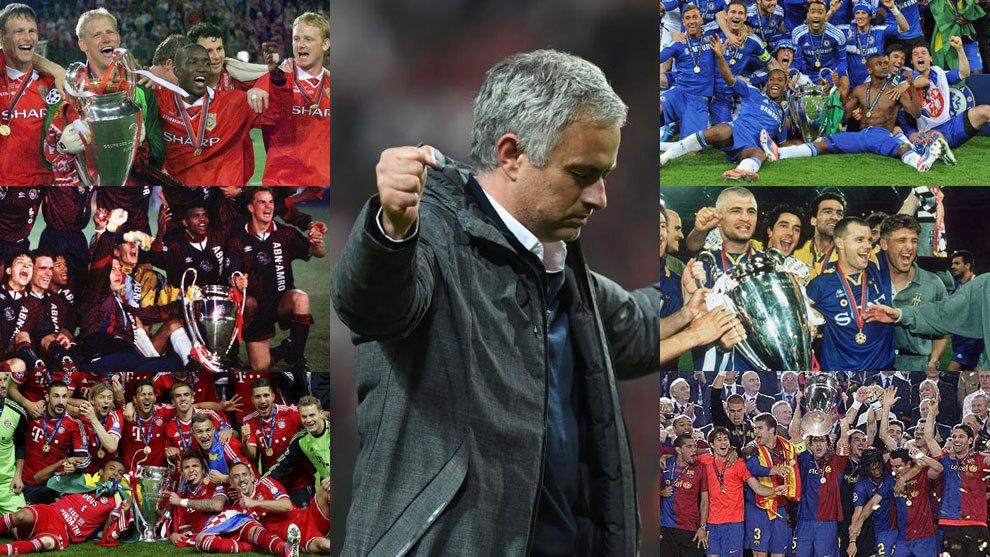 Mourinho y los 6 equipos que han ganado todos los títulos...