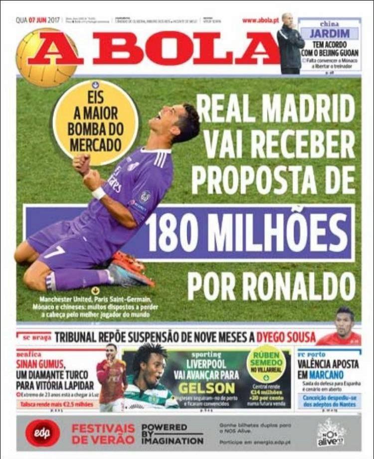 Cristiano Ronaldo bakal dijual Real Madrid