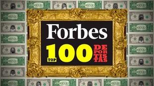 Lista Forbes de los 100 deportistas mejor pagados