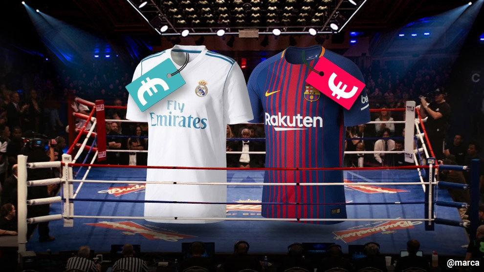 Guerra de precios entre Madrid y Barça 156d1480808