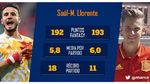 Saúl o Marcos Llorente: ¿a quién ficharías para tu equipo Fantasy?