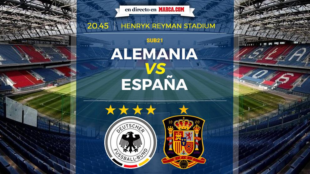 España vs Alemania - Final Europeo Sub 21